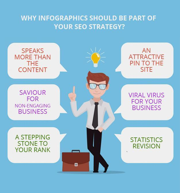 Why Infographics Should Be Part Of Your SEO Strategy?